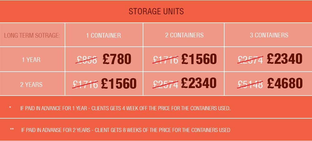 Check Out Our Special Prices for Storage Units in Basildon