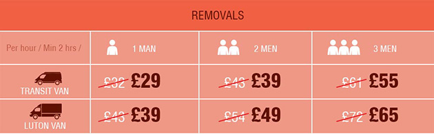 Exceptionally Low Prices on Removals Service in North Sunderland