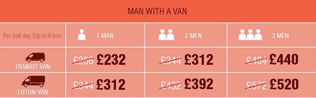 Professional Man with a Van Service at Unbeatable Prices