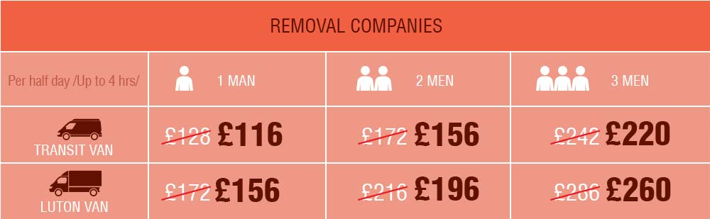 Special Offers from Removal Companies within EX2 Region